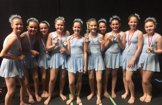 Jazzdance Competition Thun 2019